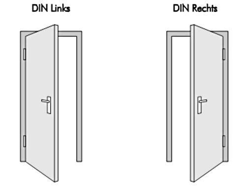 Bekannt Zimmertüren ausmessen leicht gemacht – BAUWIKI CK32